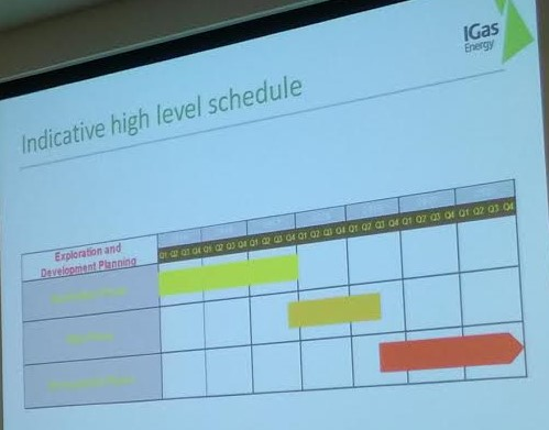 John Blaymires' predictions for the timescale of a UK shale gas industry