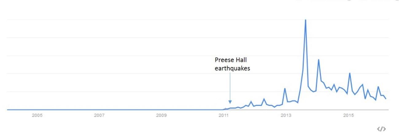 Fracking 2004-2016