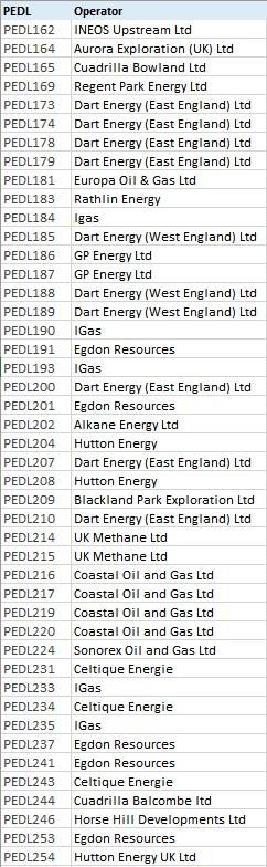 2016 pedls and operators