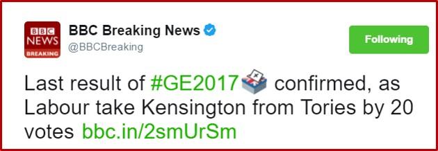 BBC final result