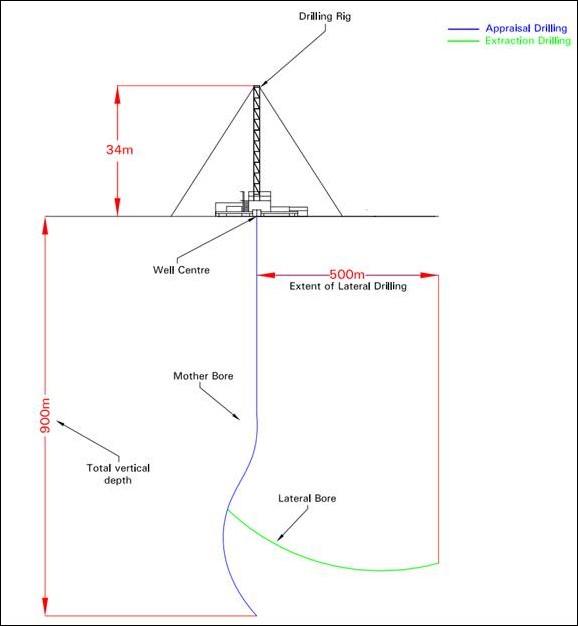 Ellesmere Port plan 2