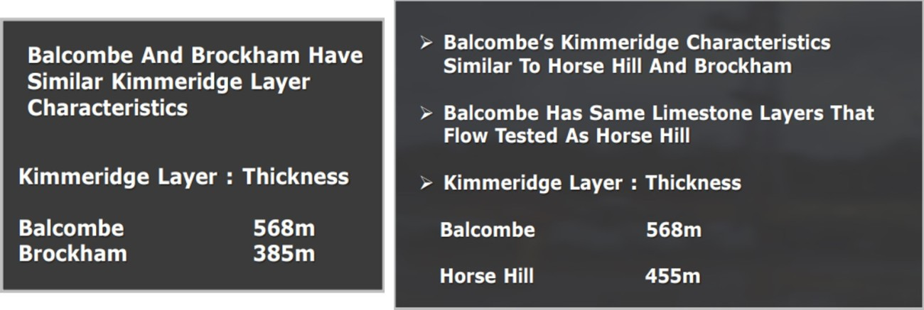 180122 Angus Energy presentation on Balcombe
