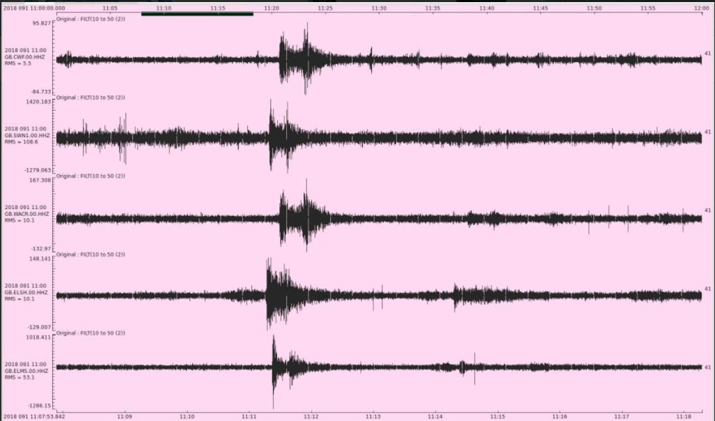 180401 seismic chart BGS