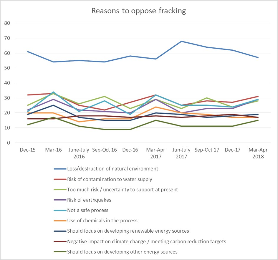Wave 25 reasons to oppose