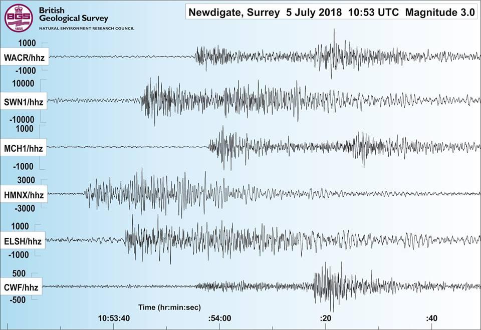 180705 BGS seismicity