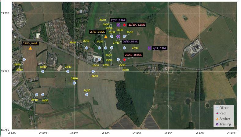 181104 tremor tracker