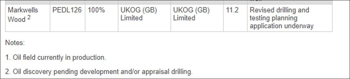 181018 Extract of UKOG rns
