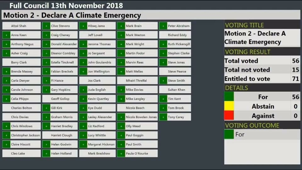 181113 Bristol climate emergency vote