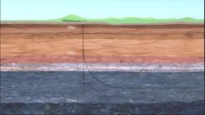 Cuadrilla drilling graphic