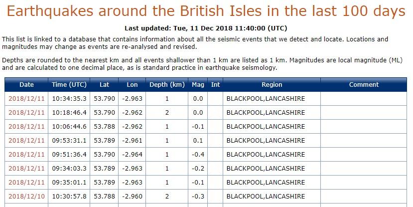 181211 bgs earthquakes 1