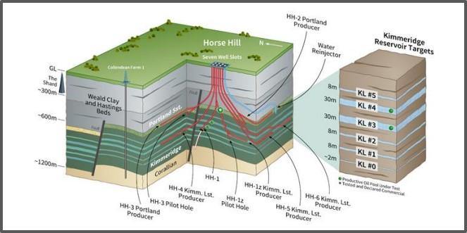 181220 Horse Hill diagram HHDL