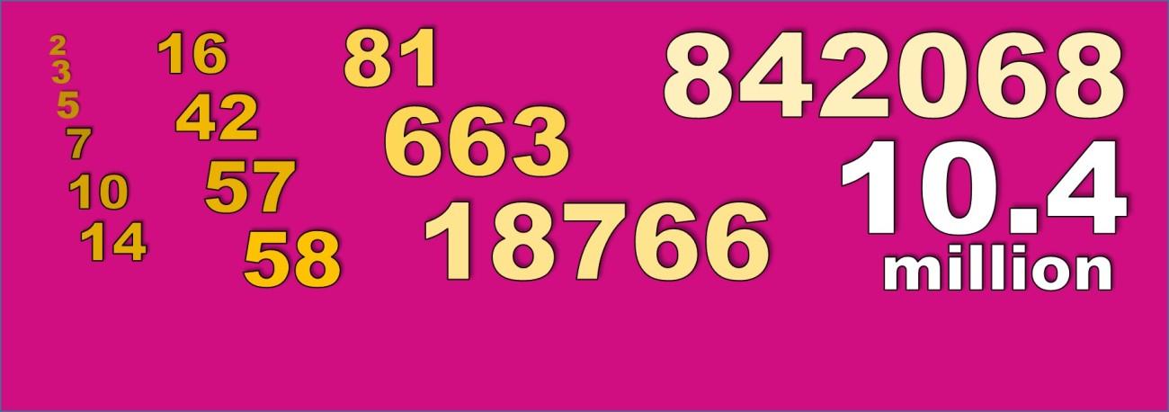 numbers slider