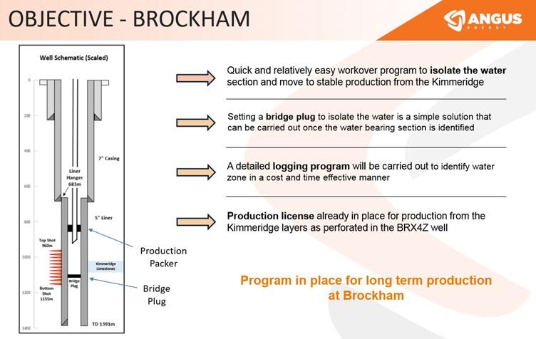 190403 Brockham presentation 2