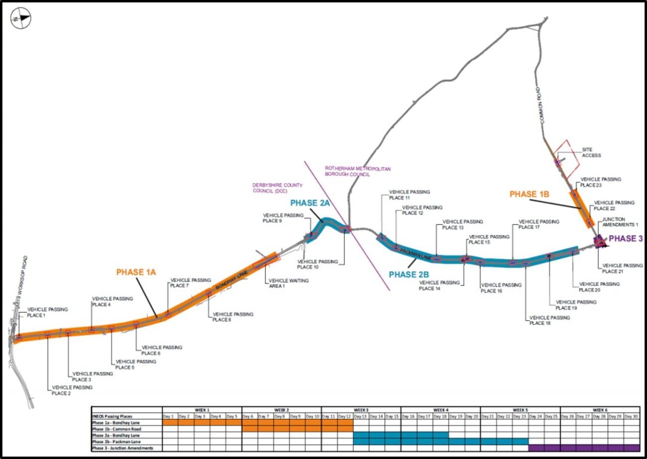 191025 Harthill CMP phases